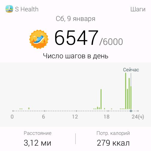 6547 шагов из 6000 9 января